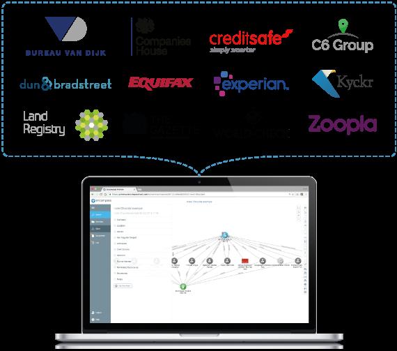 Encompass Verify | Information Providers