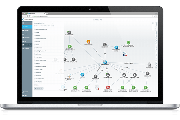 Encompass portfolio view   Encompass KYC software